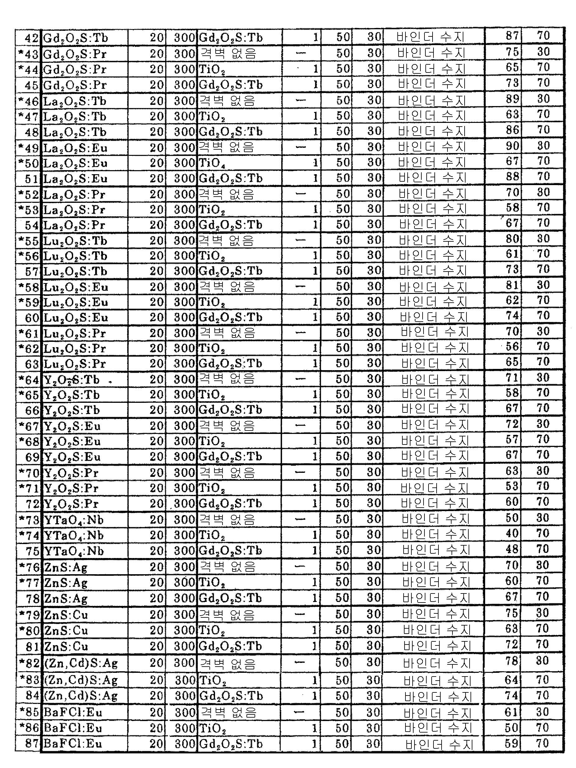 Figure 112004033702968-pct00003