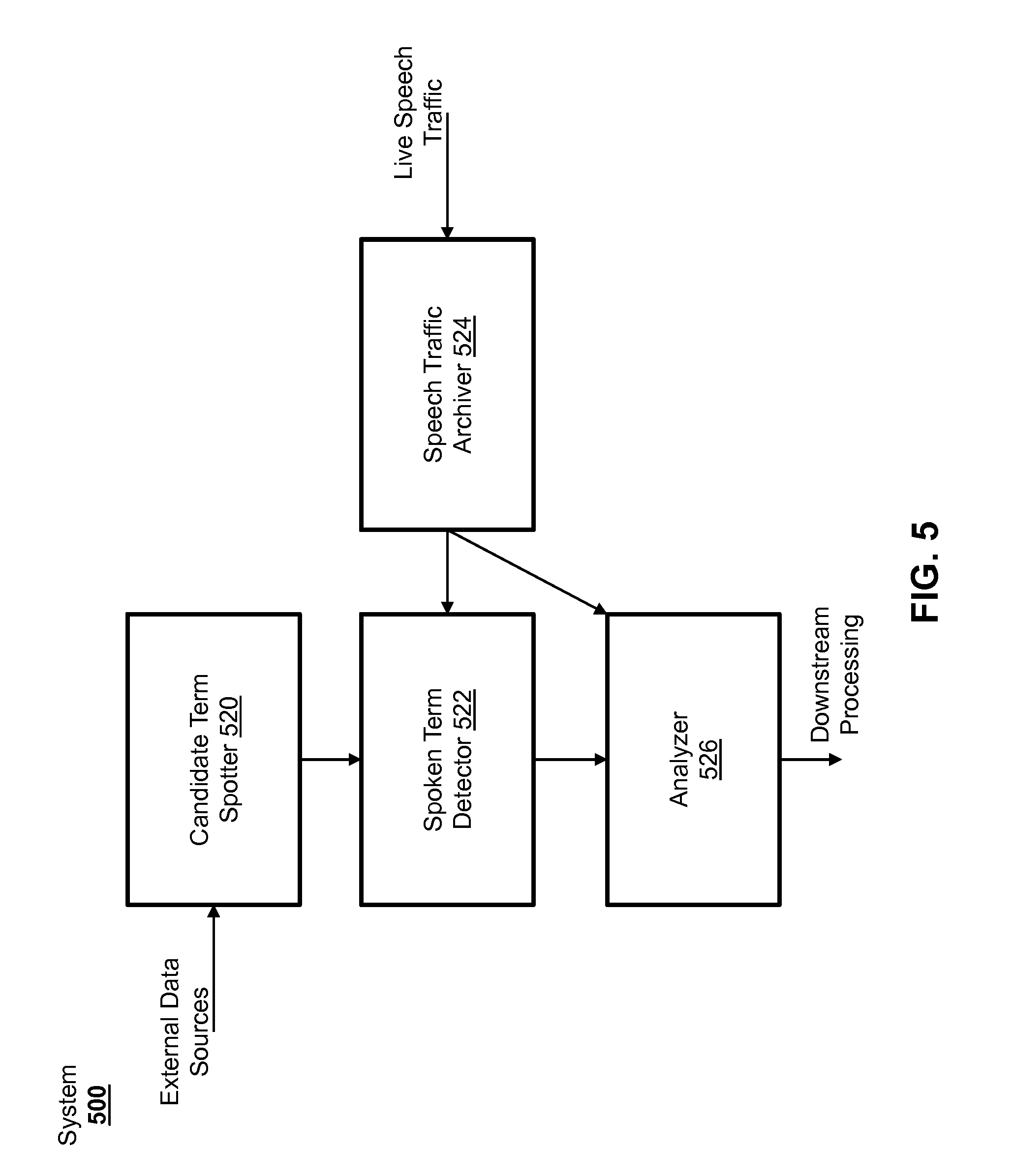 Us9818400b2 Method And Apparatus For Discovering Trending Terms In
