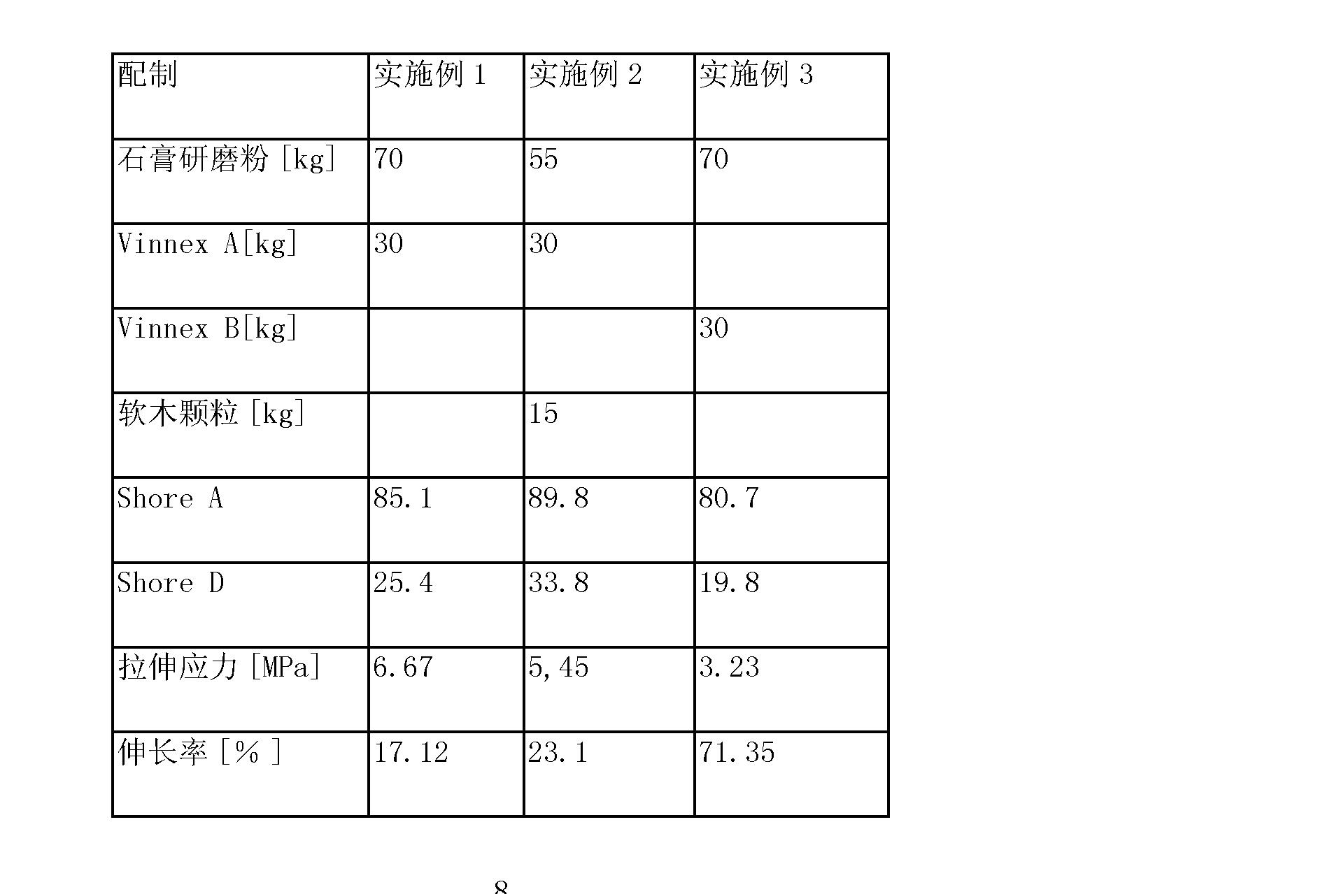 Figure CN104169237AD00081