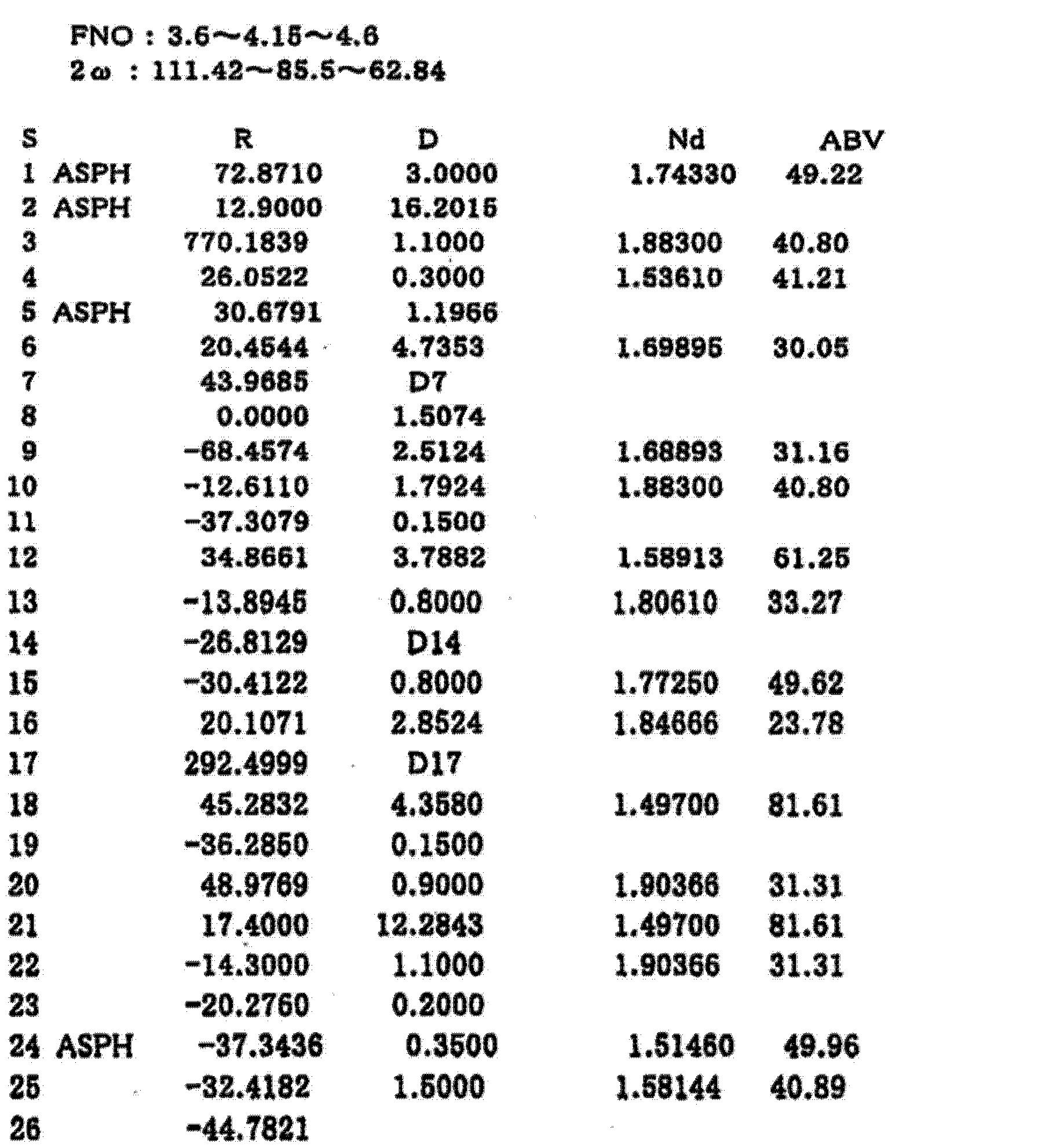 Figure CN103744170AD00211