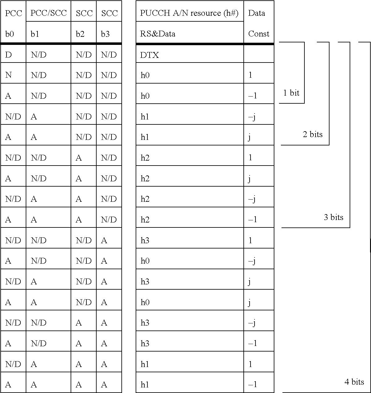 Figure US09819464-20171114-C00001