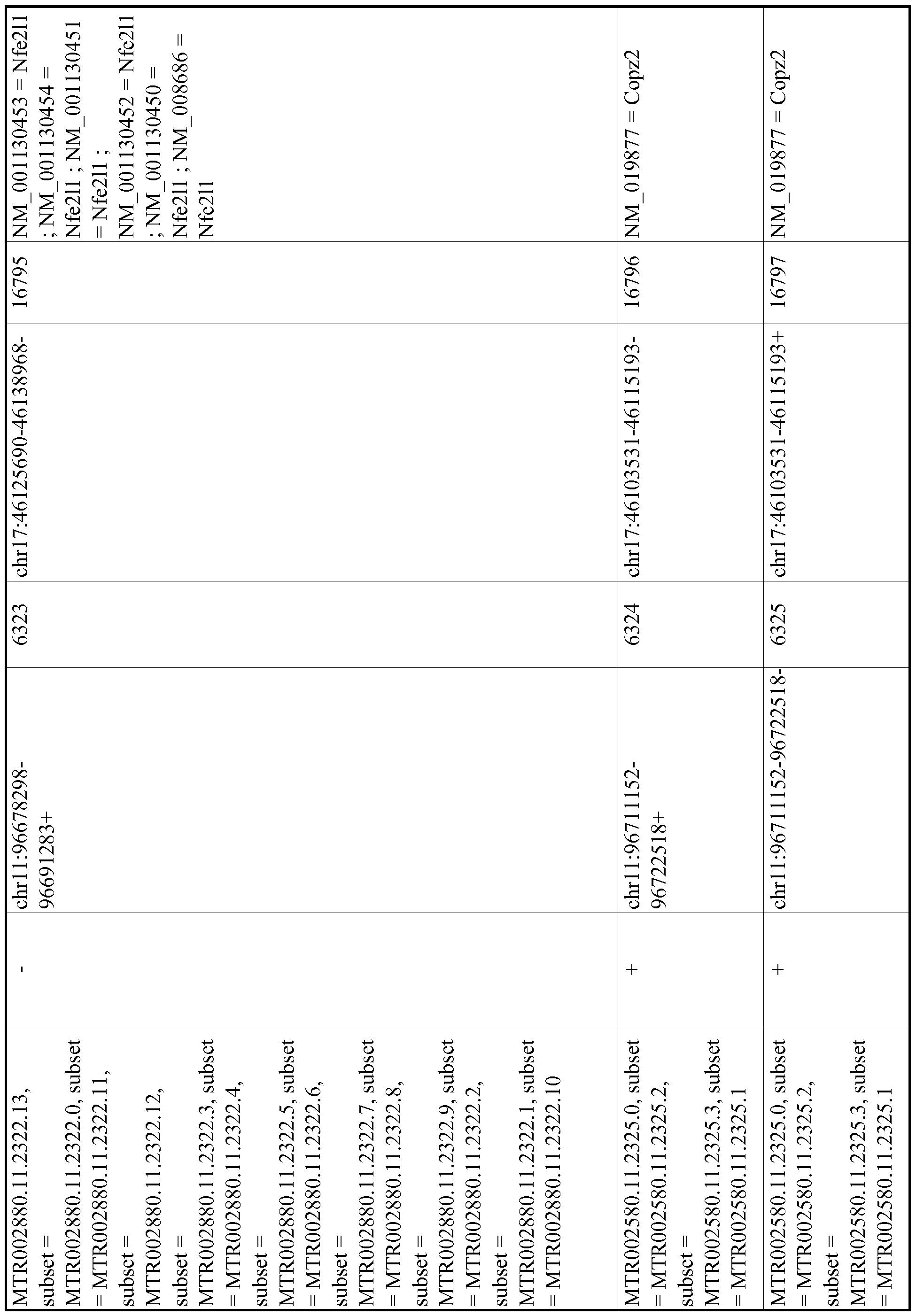 Figure imgf001135_0001