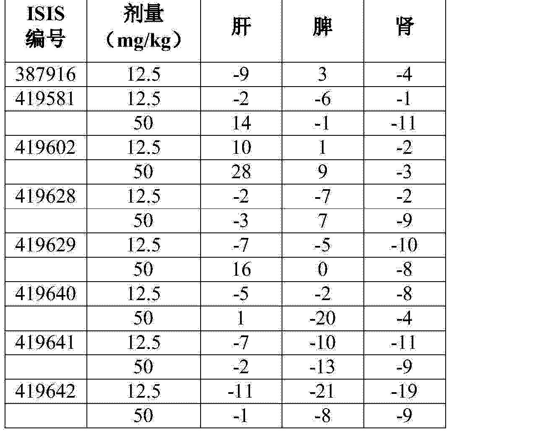 Figure CN104894129AD00561