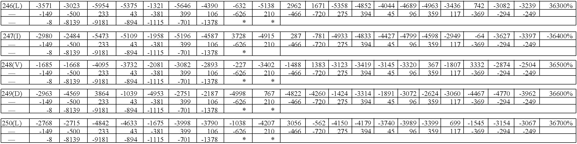 Figure US08945899-20150203-C00045