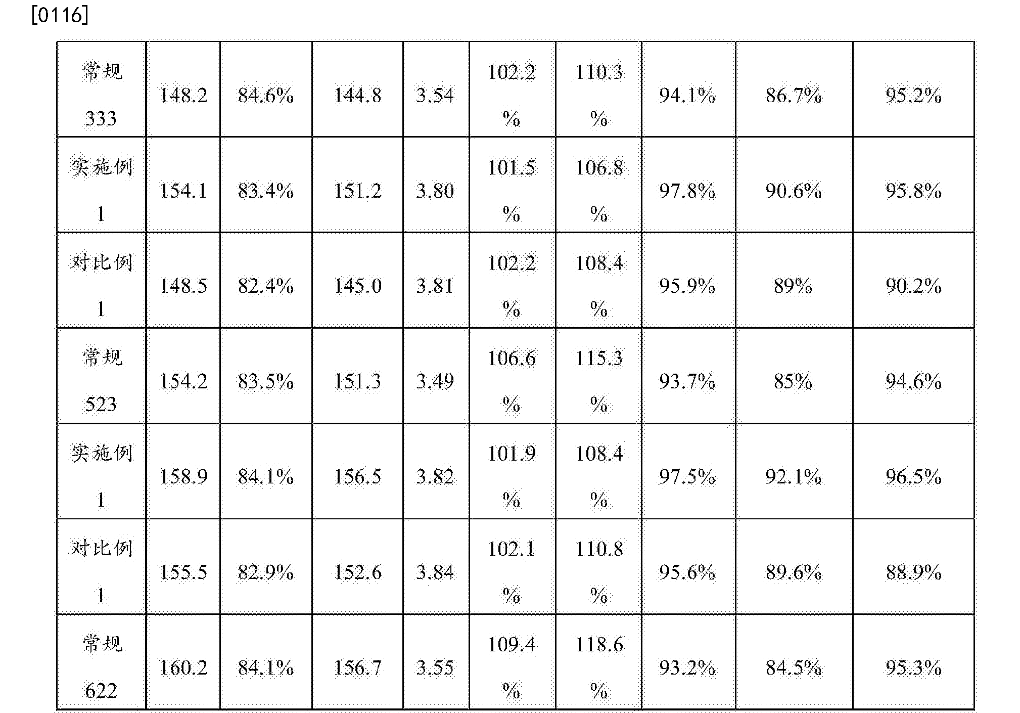 Figure CN106505193AD00121