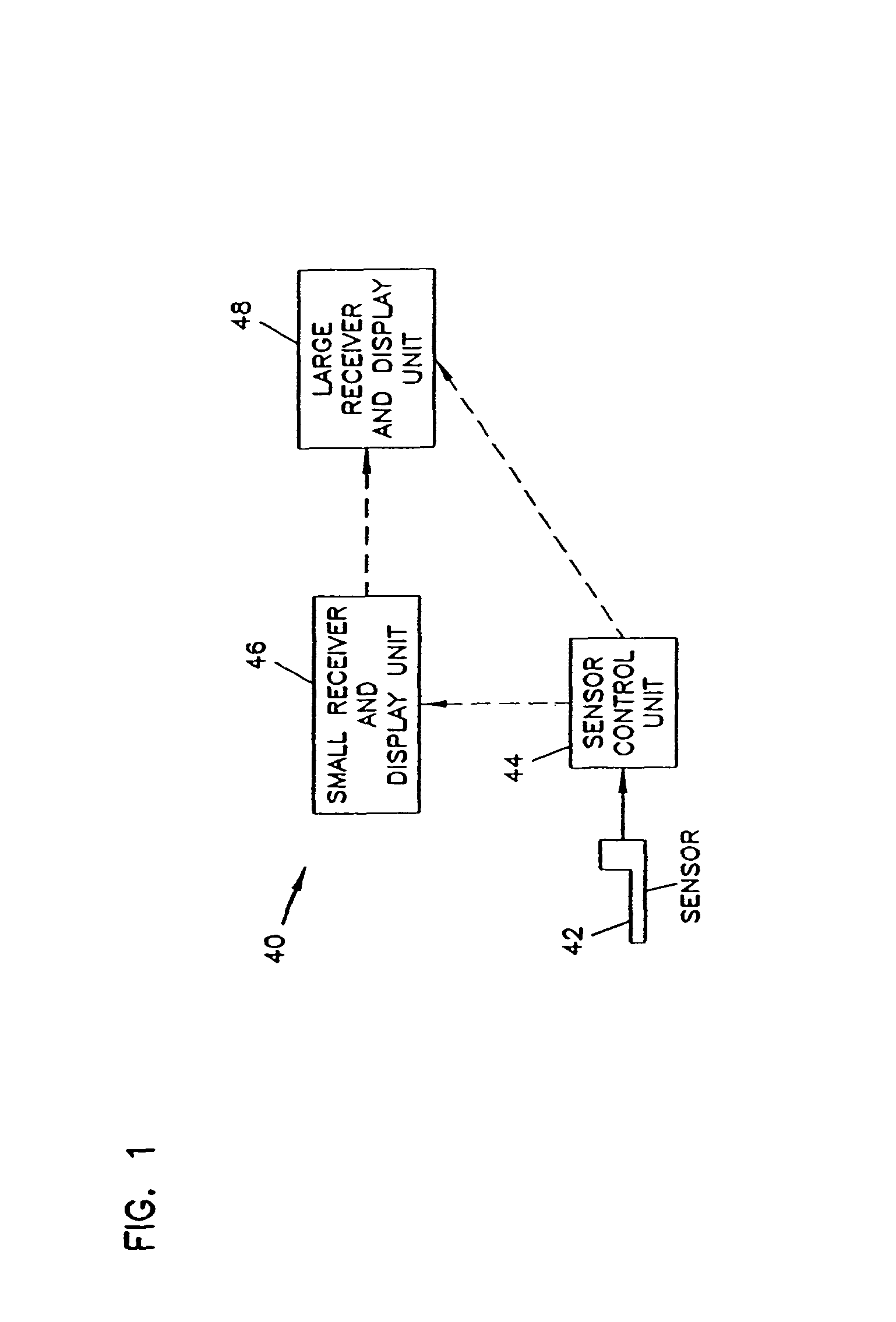Us8660627b2 Analyte Monitoring Device And Methods Of Use Google Far West Cathodic Rectifier Wiring Diagram Patents