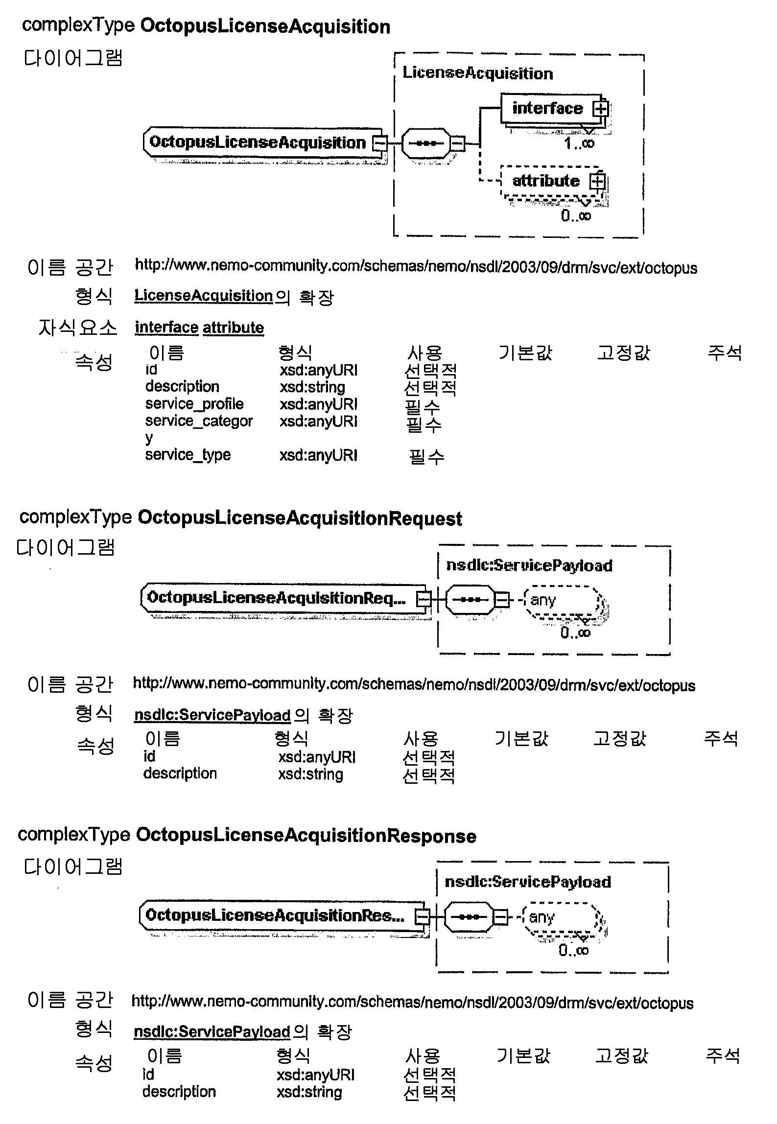 Figure 112010023141488-pat00053