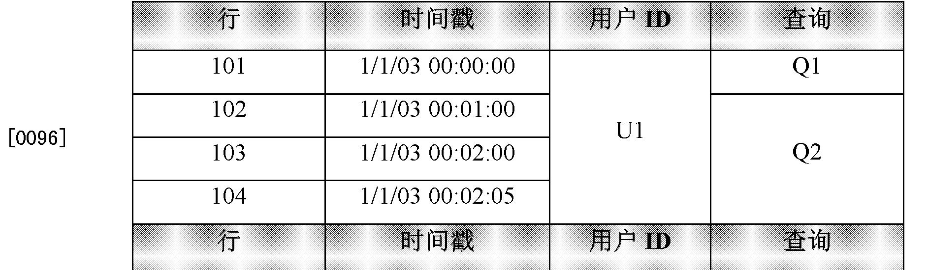 Figure CN102354313BD00141
