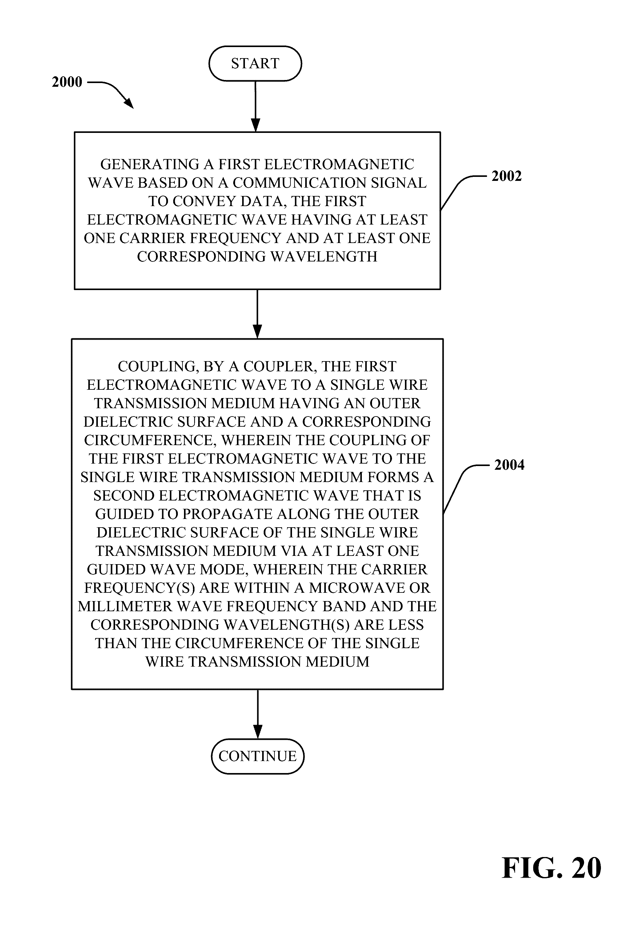 US B2 Guided Wave Transmission Device With Non Fundamental