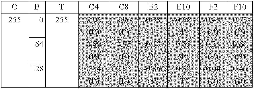 Figure US06982710-20060103-C00001