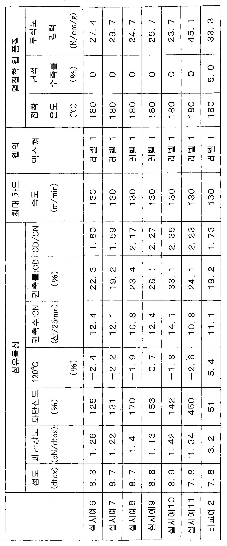 Figure 112008063063123-pct00005