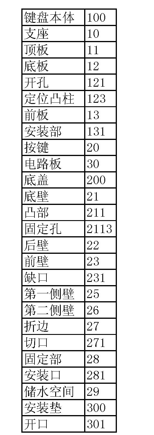 Figure CN103164030AD00041