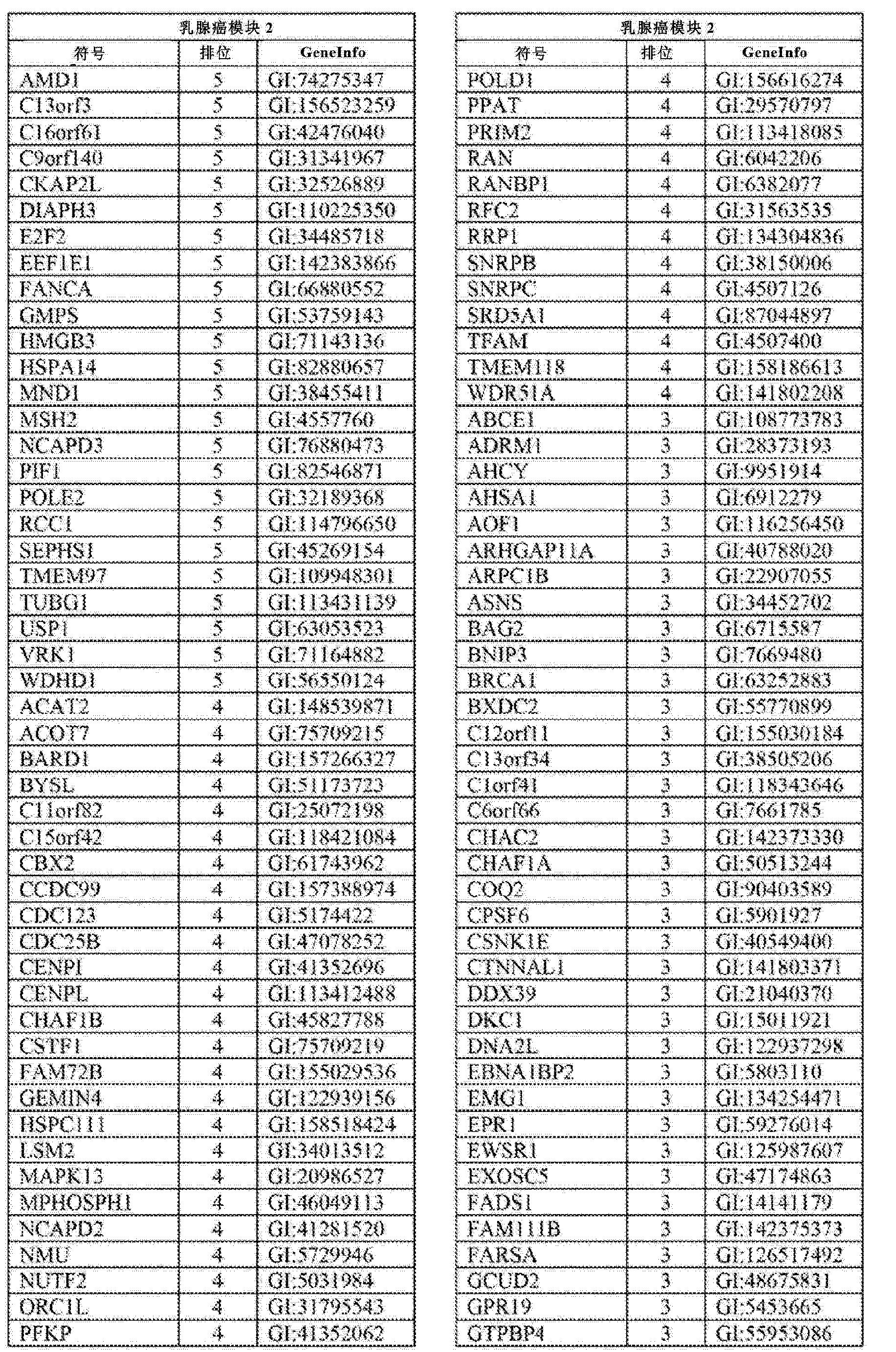 Figure CN102858999AD00721