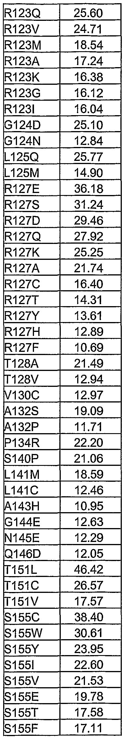 Figure imgf000282_0001