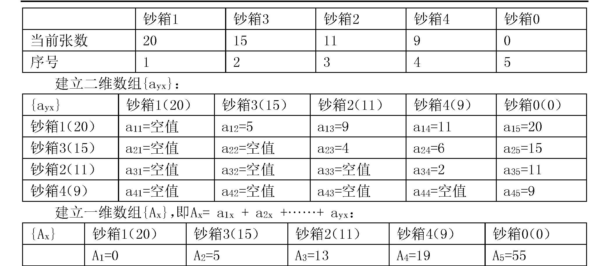 Figure CN107346594AD00101