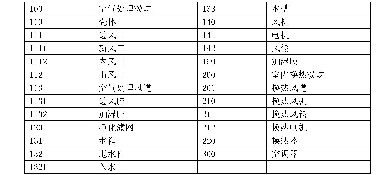 Figure CN207094796UD00051
