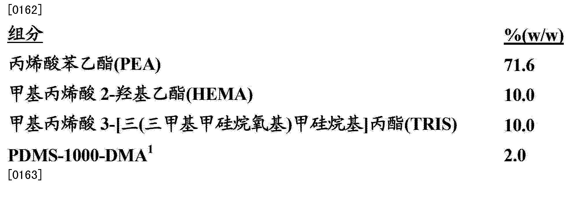 Figure CN102946913BD00182