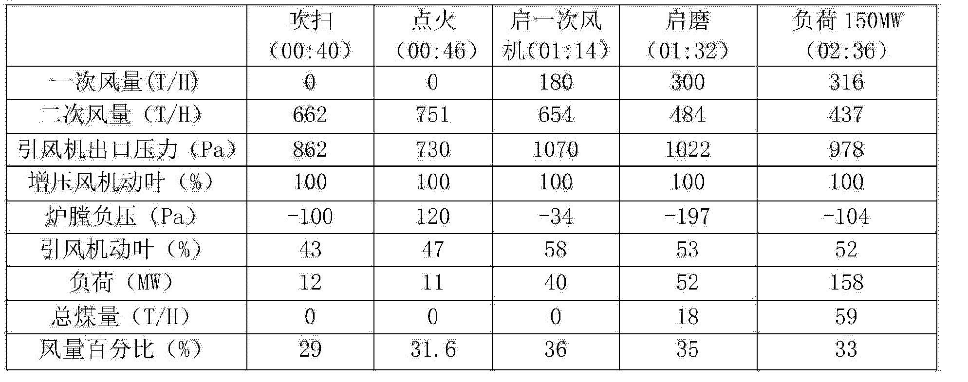 Figure CN104696941AD00091