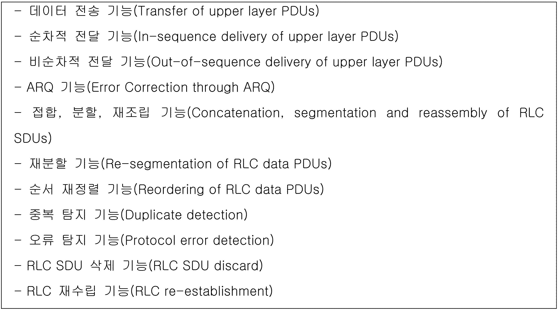 Figure PCTKR2018010760-appb-T000007