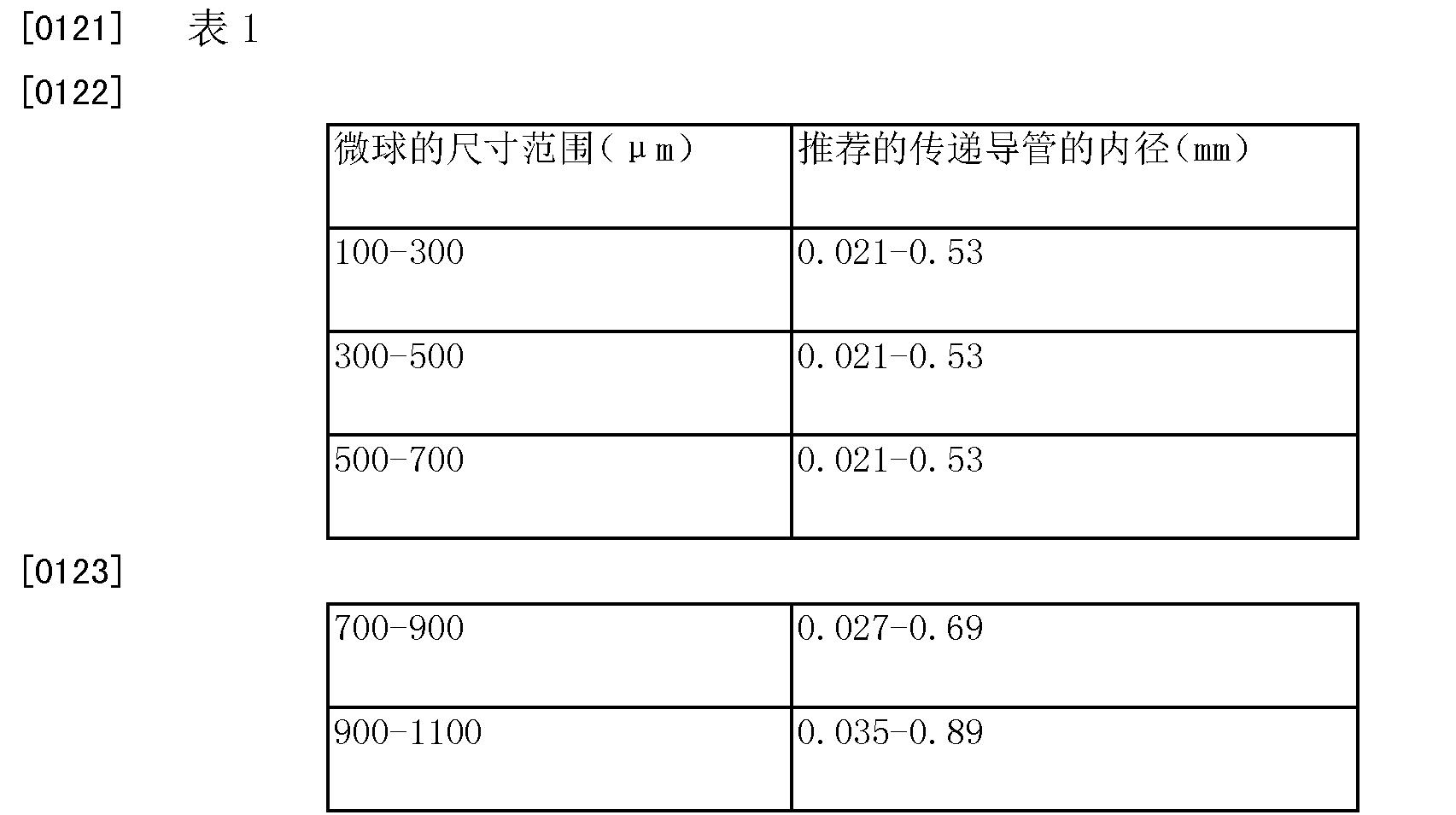 Figure CN103124762BD00101