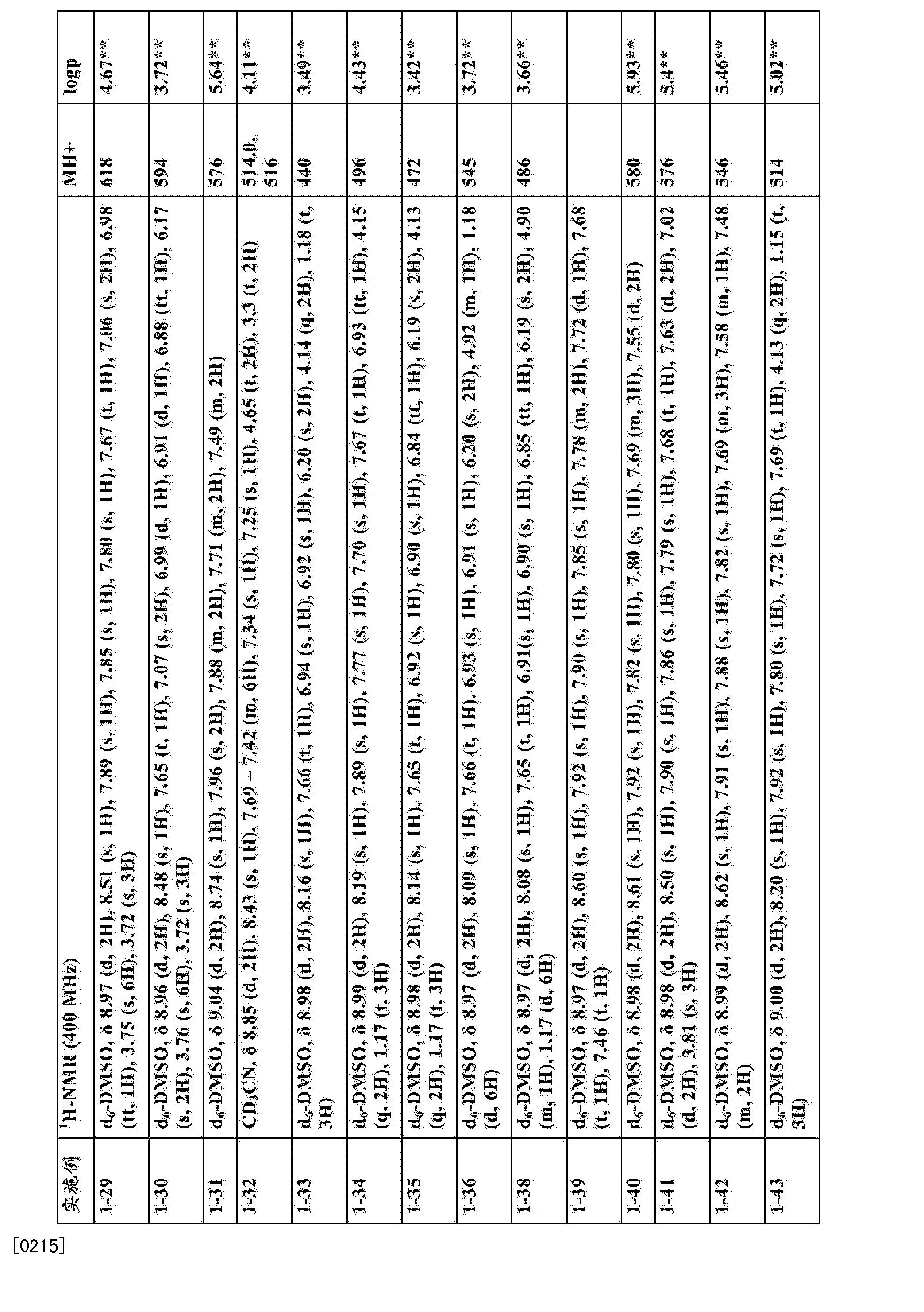 Figure CN102834390BD00461