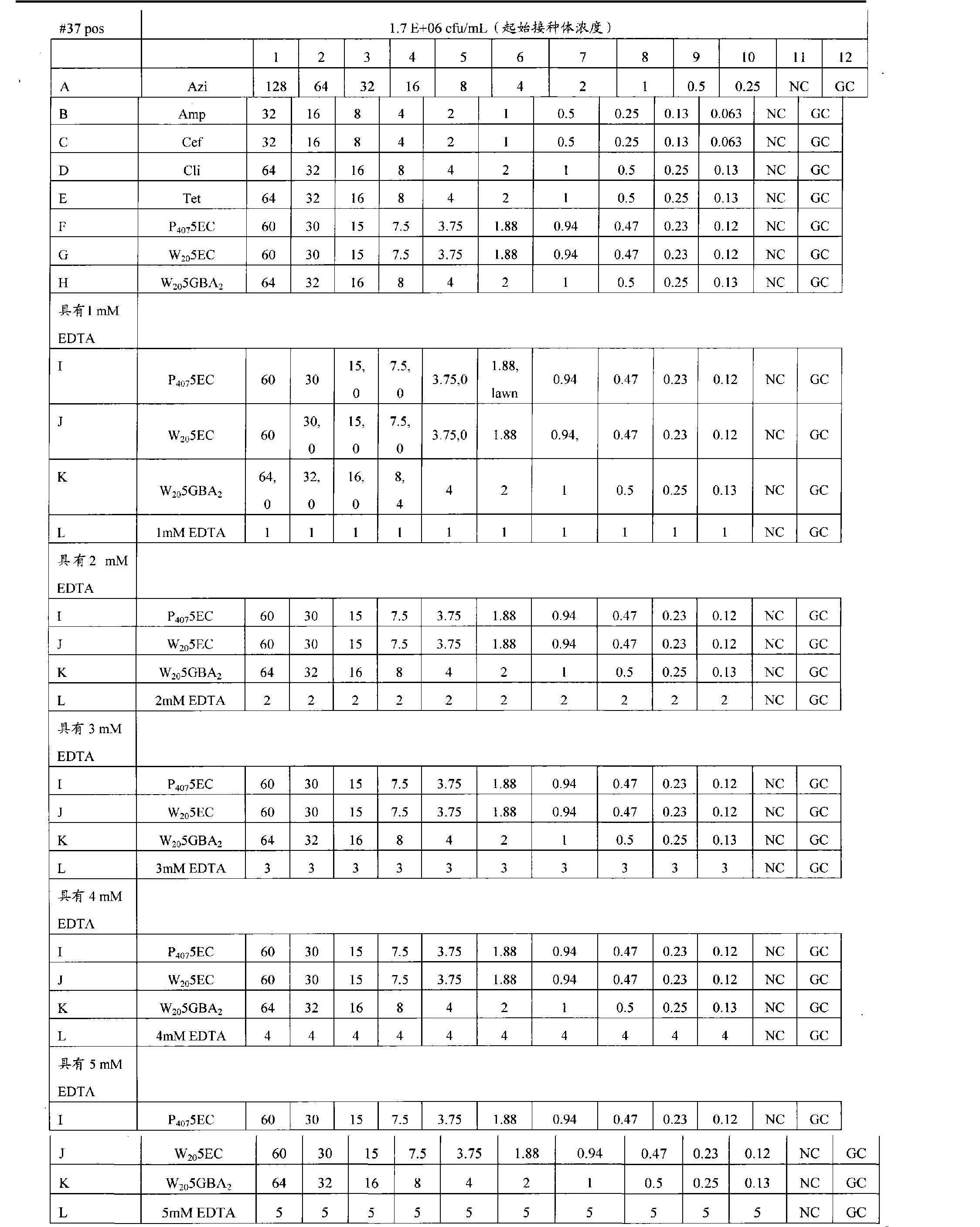 Figure CN102223876AD01021