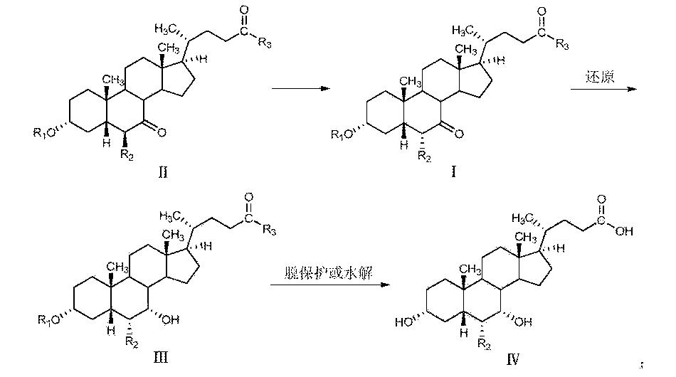 Figure CN105669811AD00271