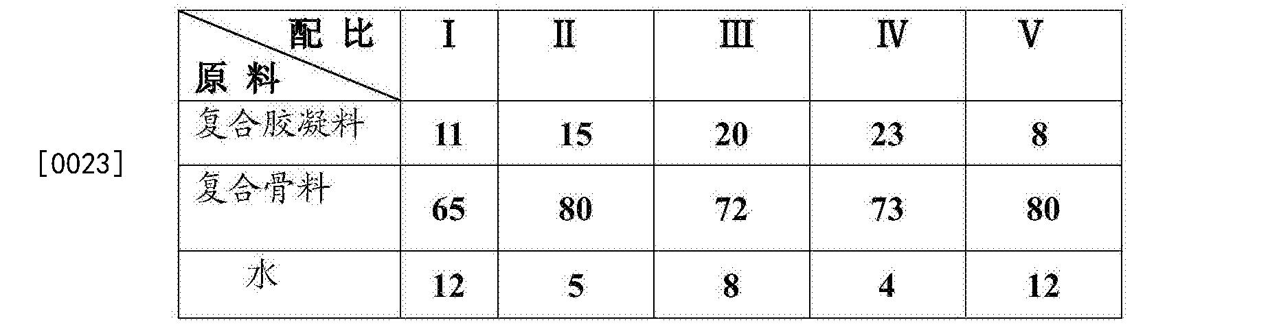 Figure CN105503051AD00041