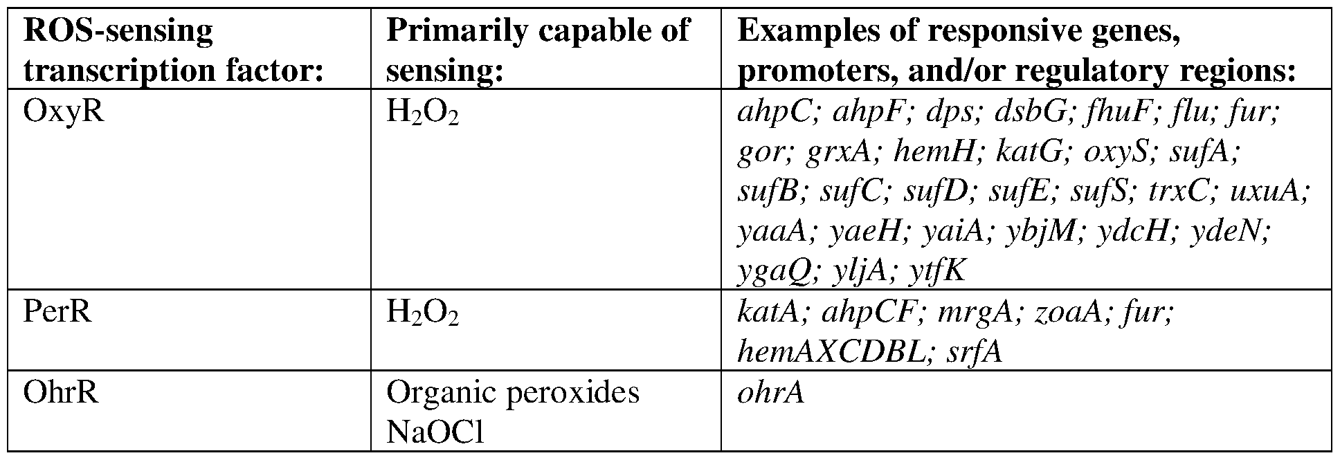 WO2017123675A1 - Microorganisms programmed to produce immune