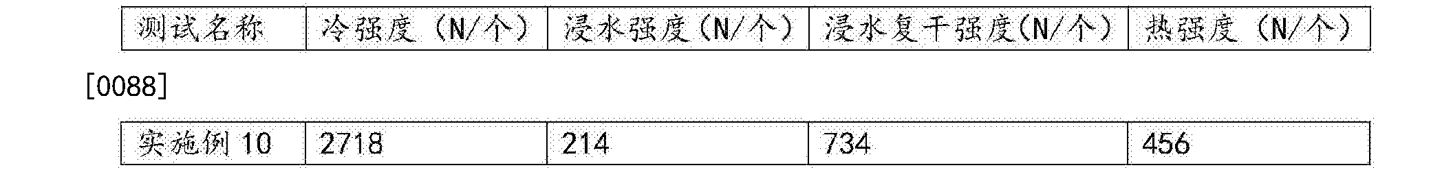 Figure CN107325854AD00073