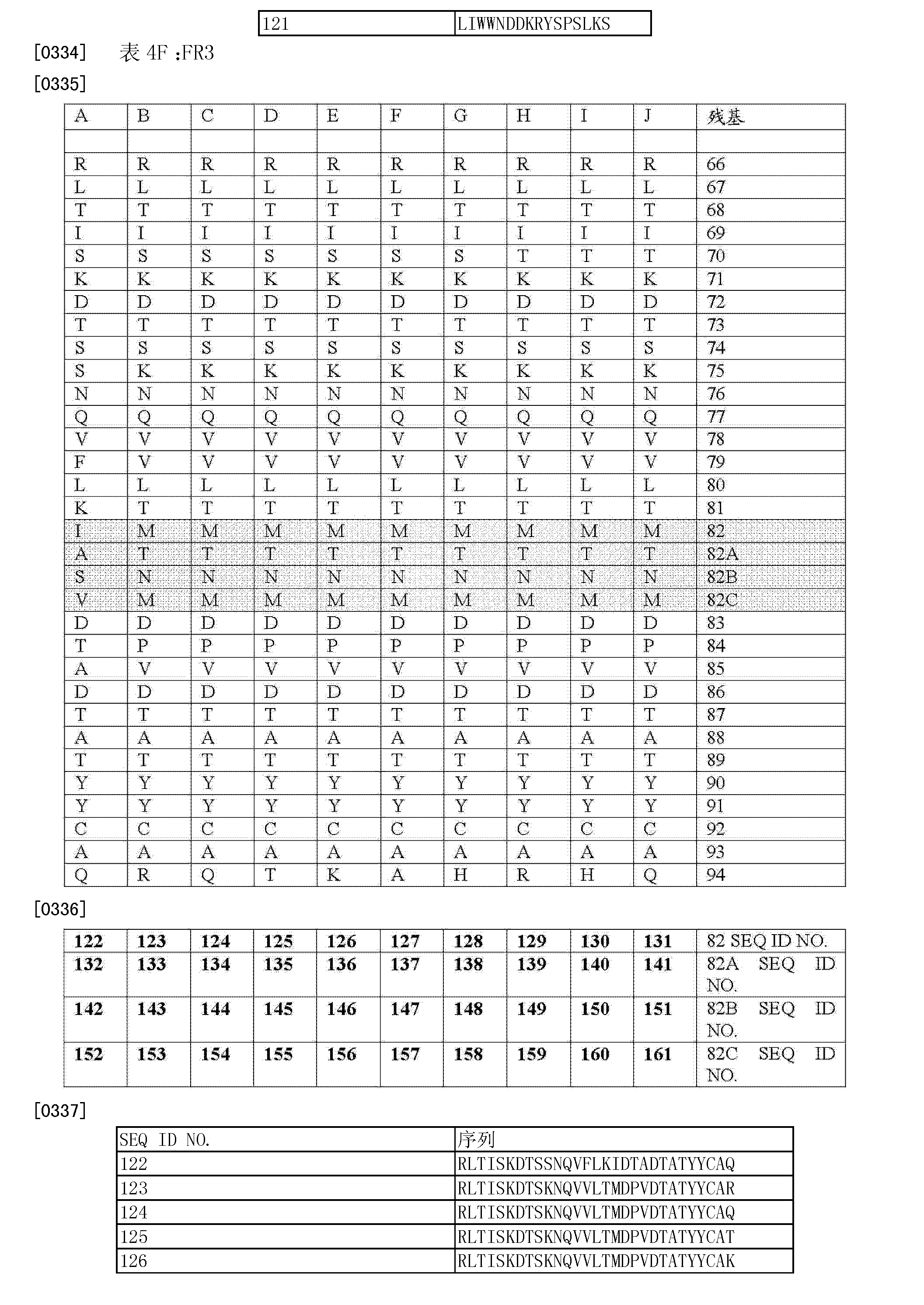 Figure CN103154025BD00581