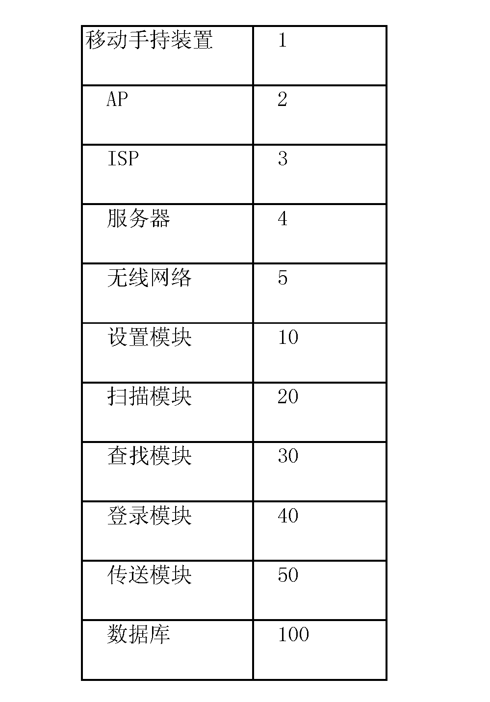 Figure CN102378312AD00041
