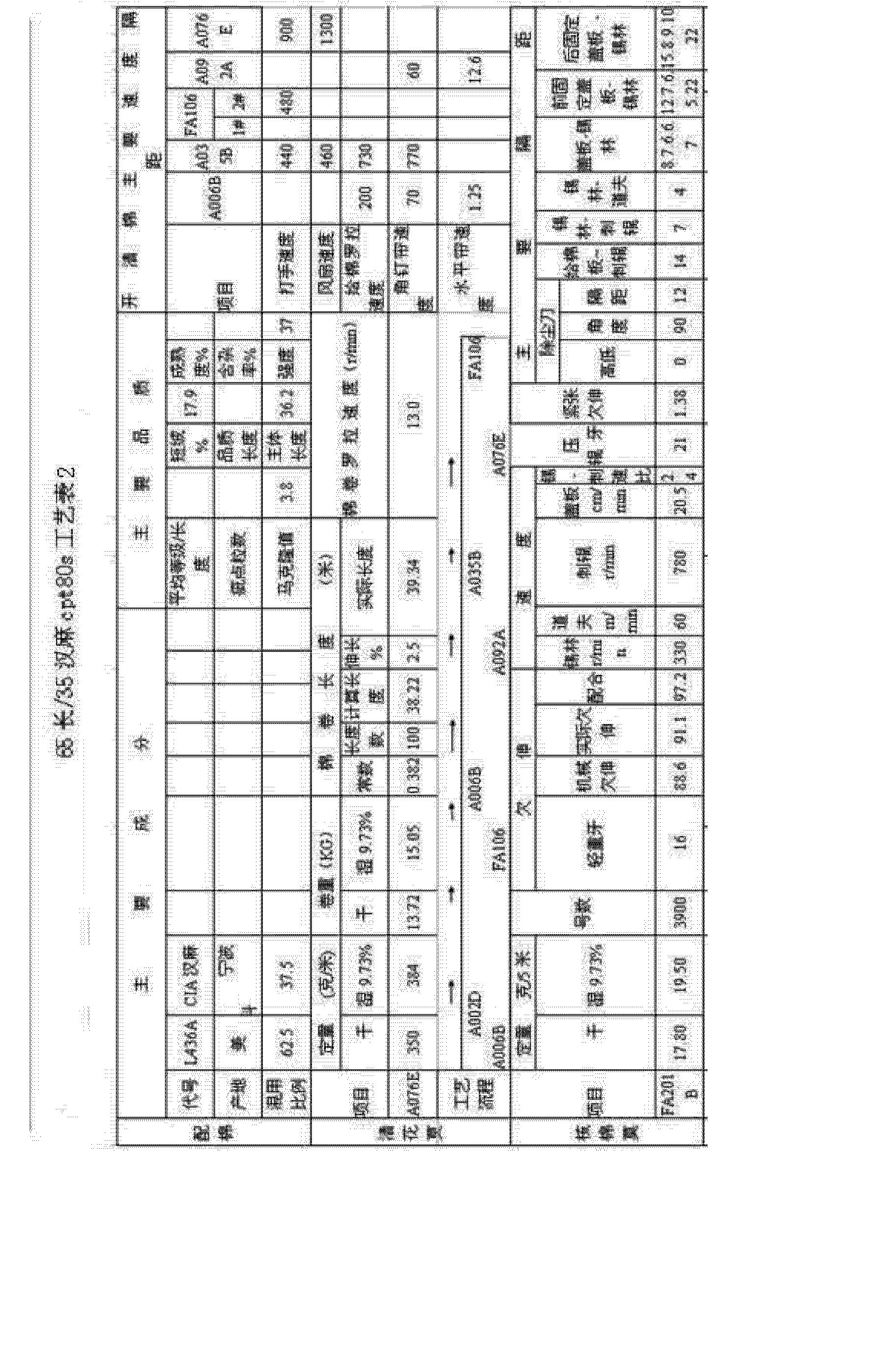 Figure CN103060978AD00161