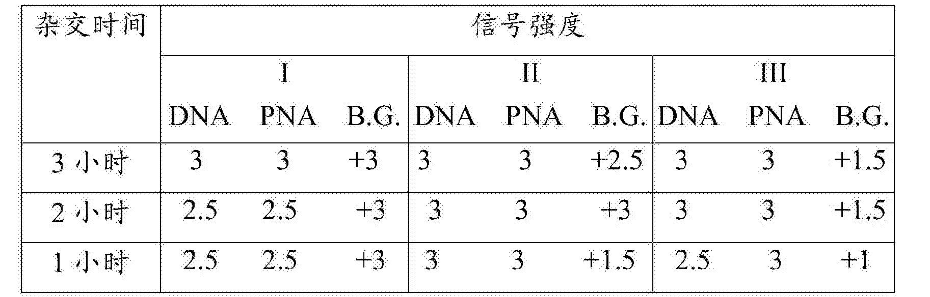 Figure CN102046808BD00471