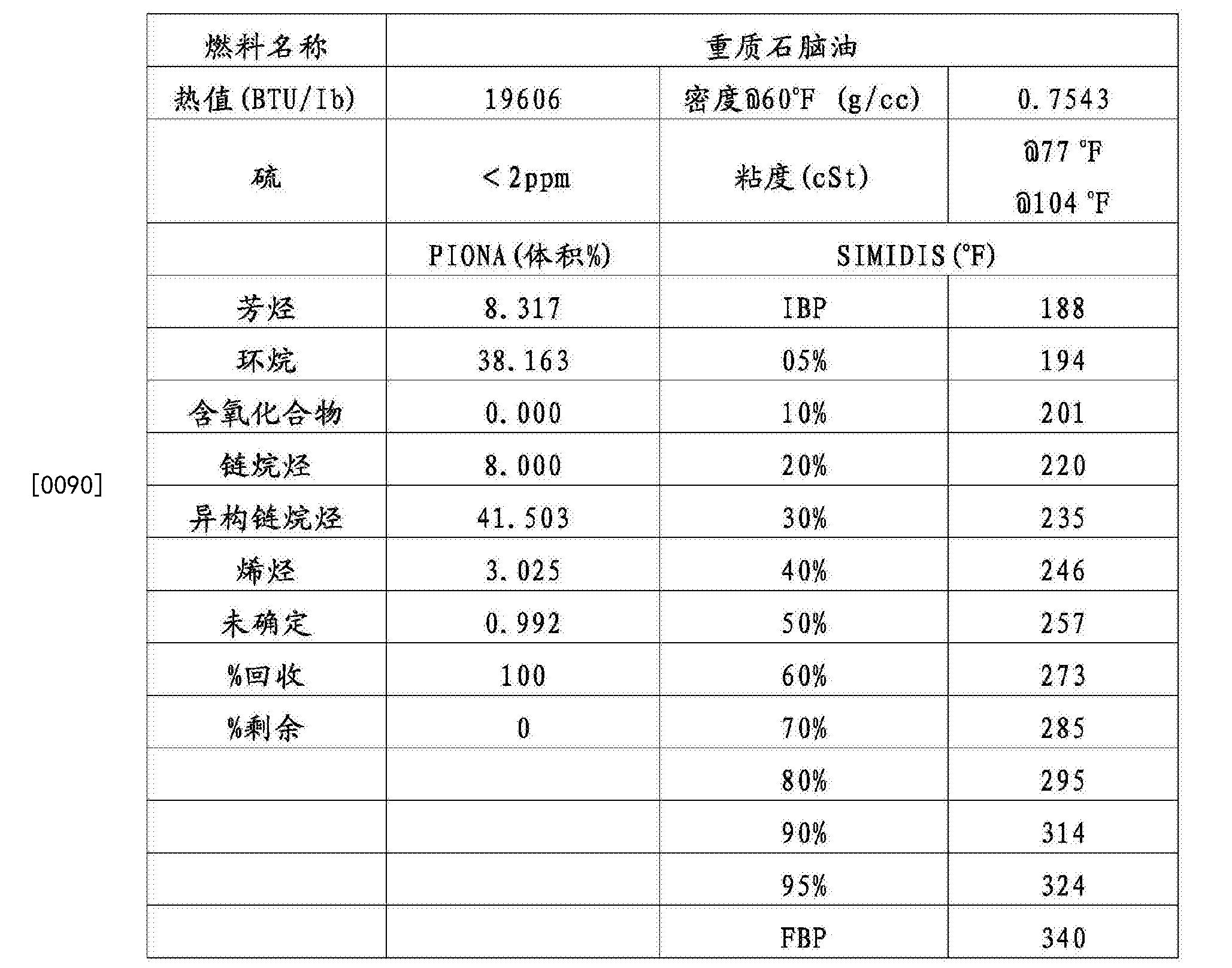 Figure CN105555707BD00131