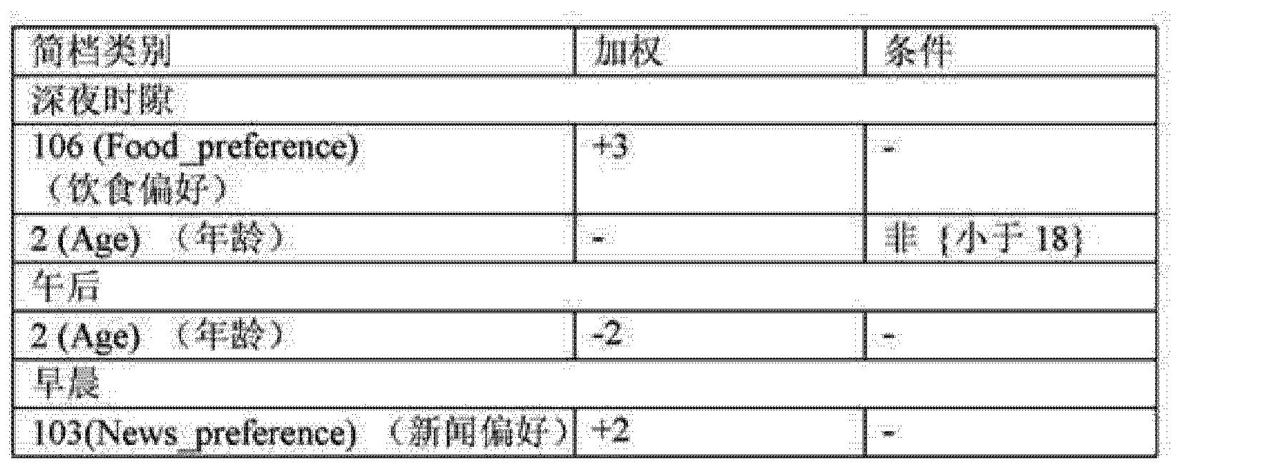 Figure CN102158750BD00332