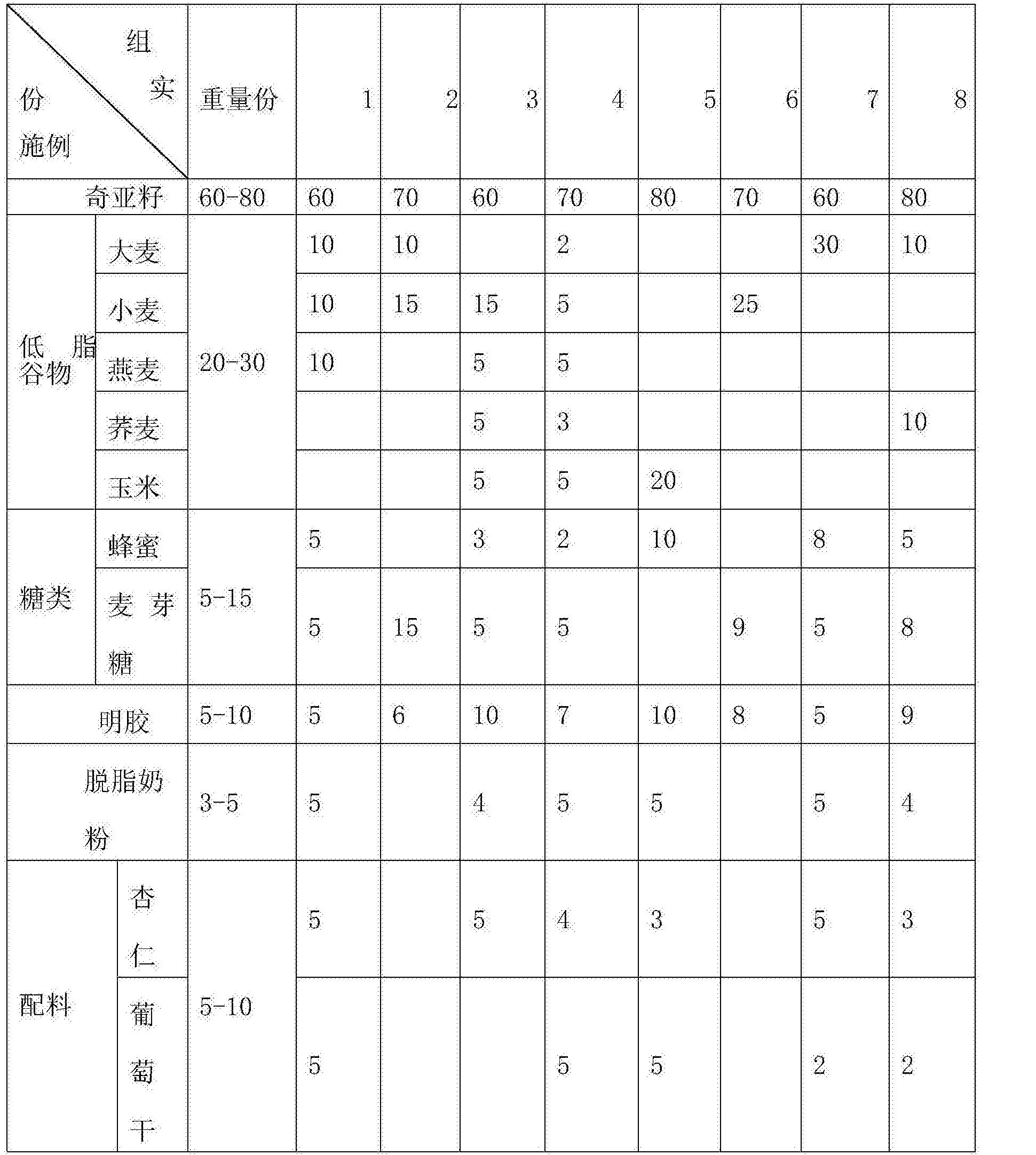 Figure CN108576739AD00051