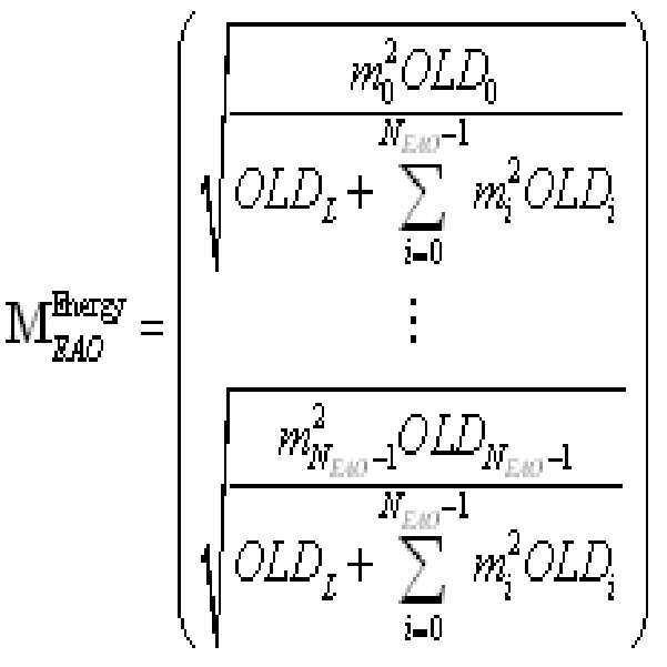 Figure 112011103333212-pct00664