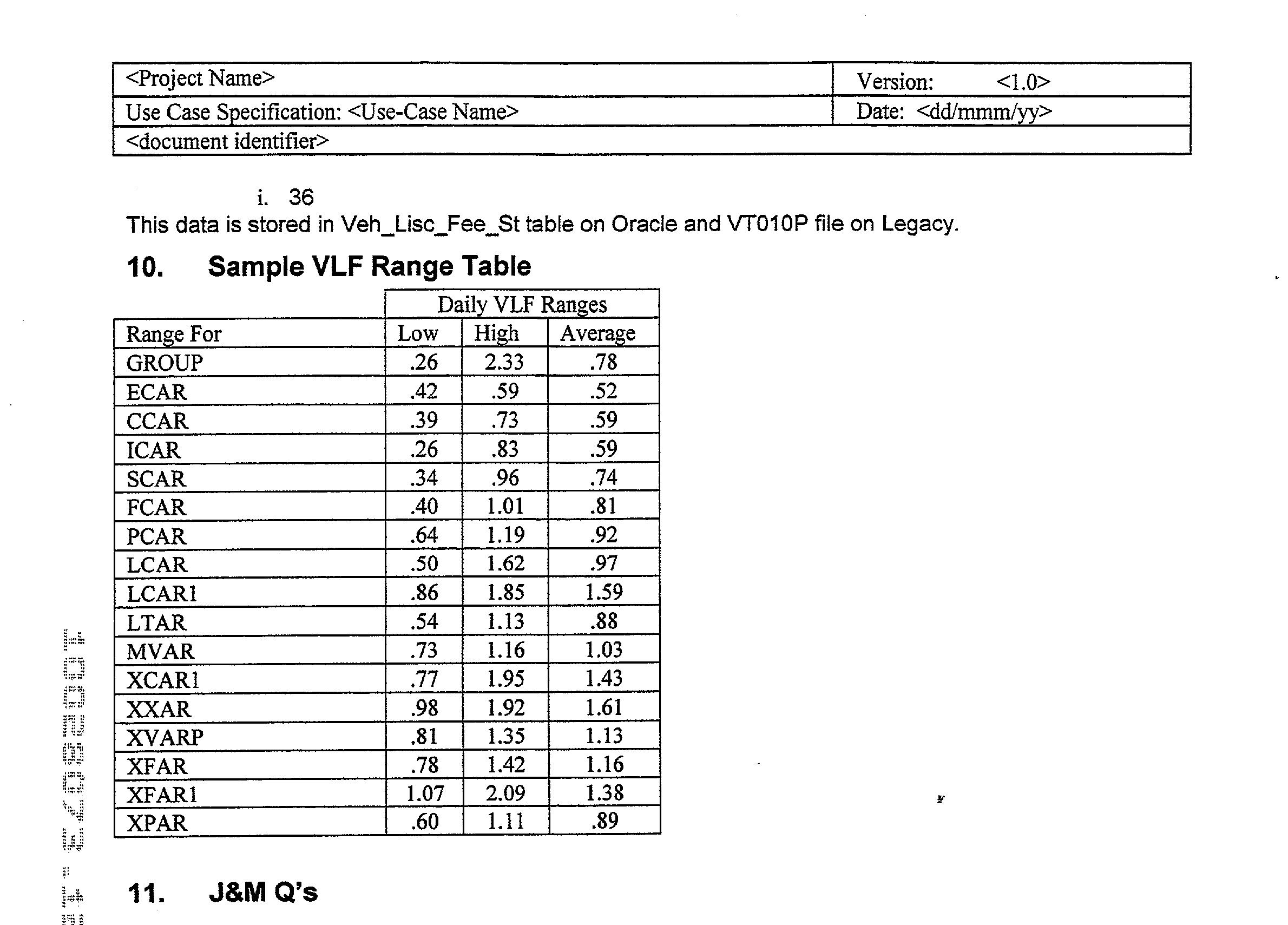 Figure US20030125992A1-20030703-P00712