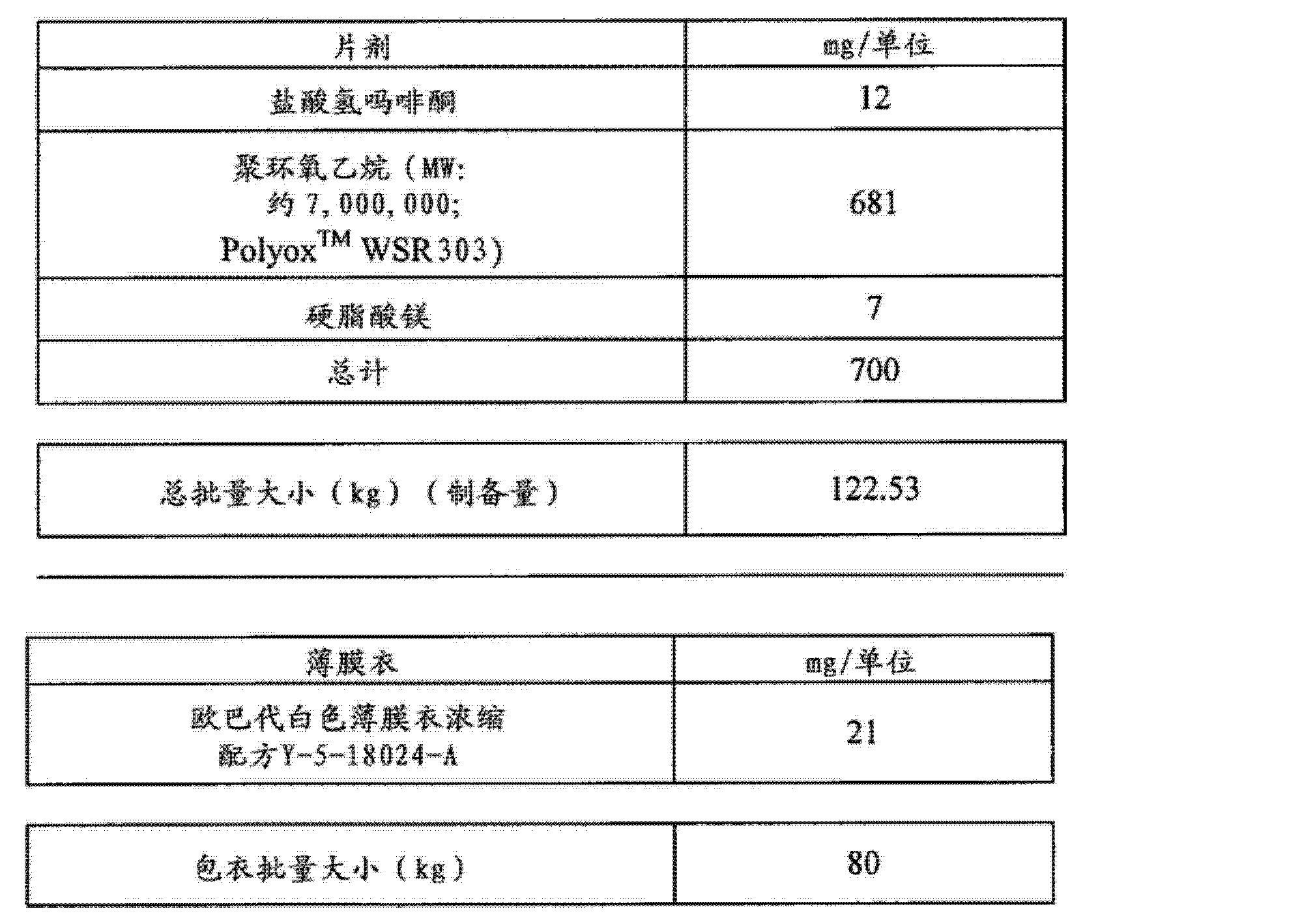 Figure CN102688241AD00772
