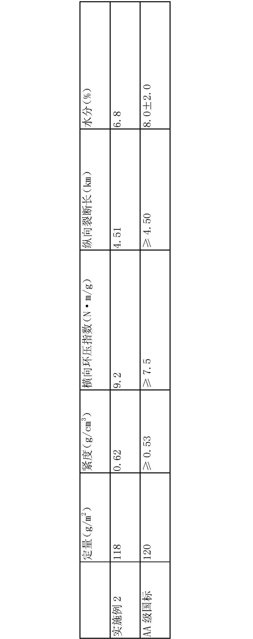 Figure CN103806319BD00061