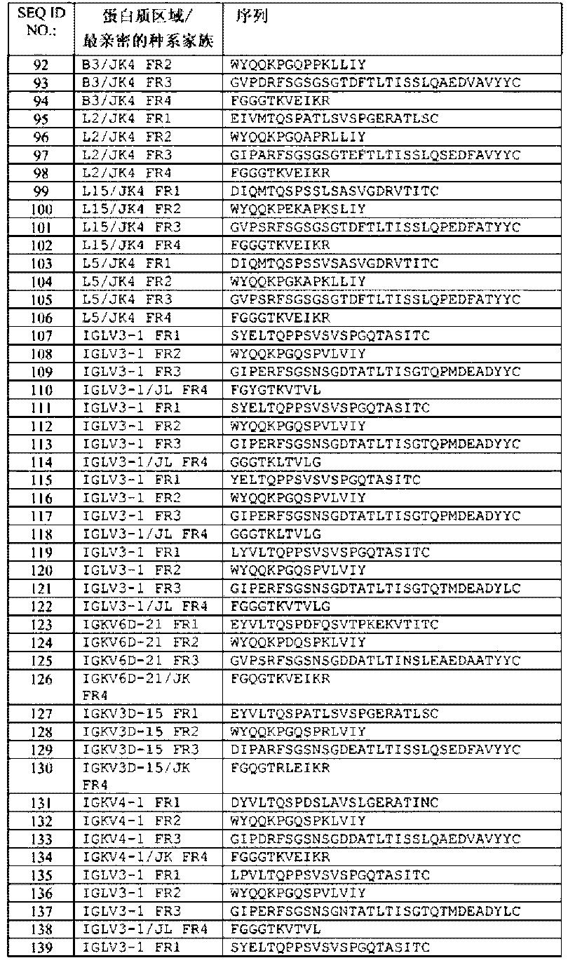 Figure CN102906113BD00491