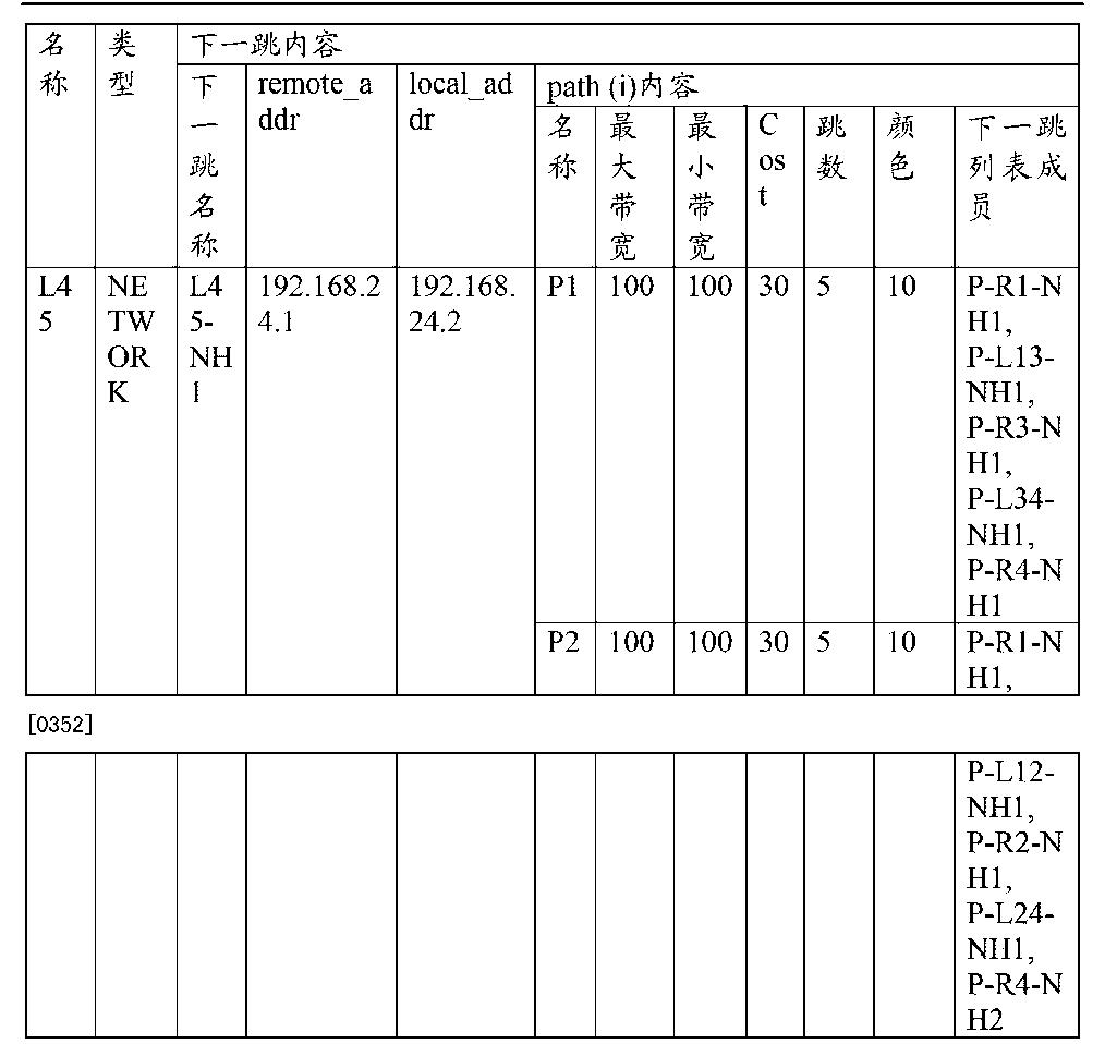 Figure CN103036791BD00561