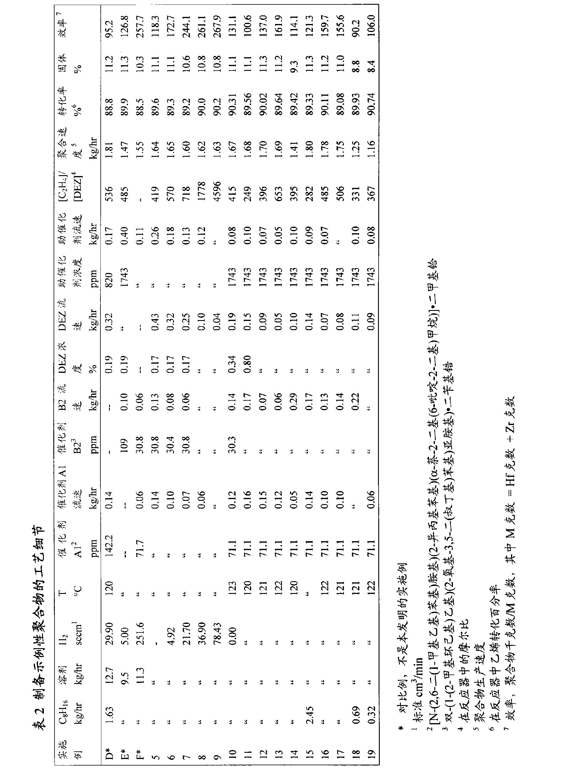 Figure CN102015874BD00341