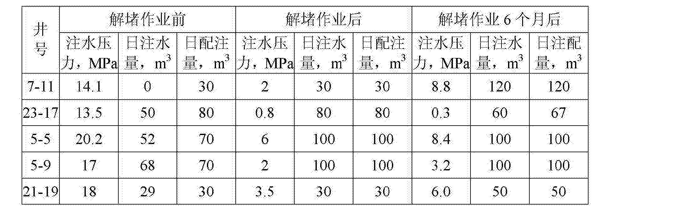 Figure CN103694979BD00051