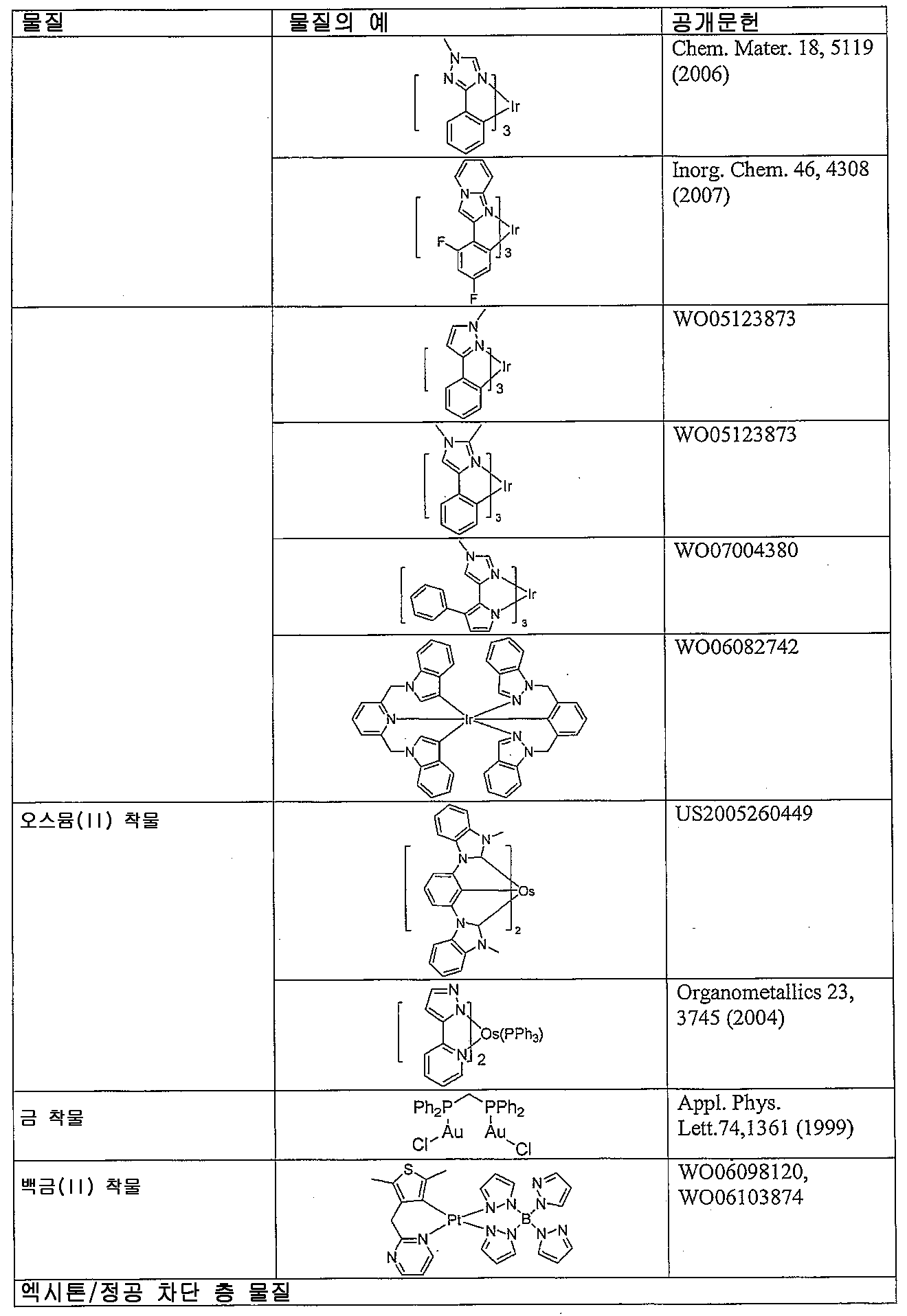 Figure 112011024458841-pct00017