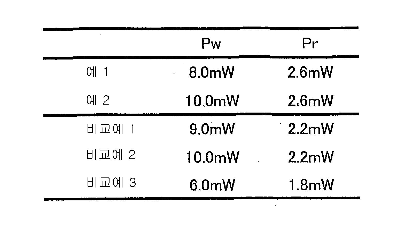 Figure 112006011808749-pct00002