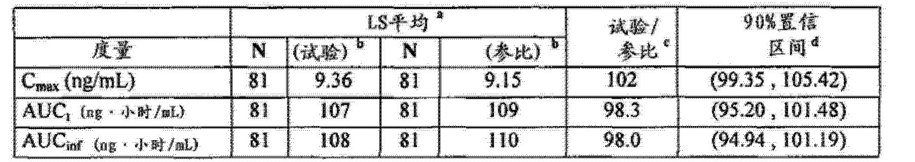 Figure CN102743355BD01721