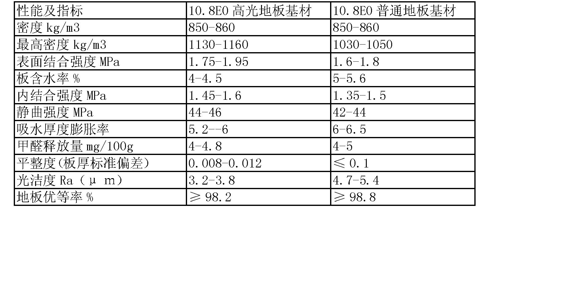 Figure CN103128826AD00061