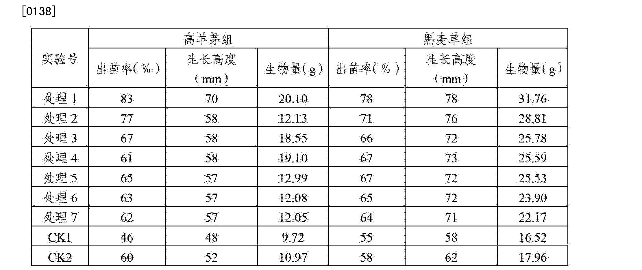 Figure CN103214315BD00111
